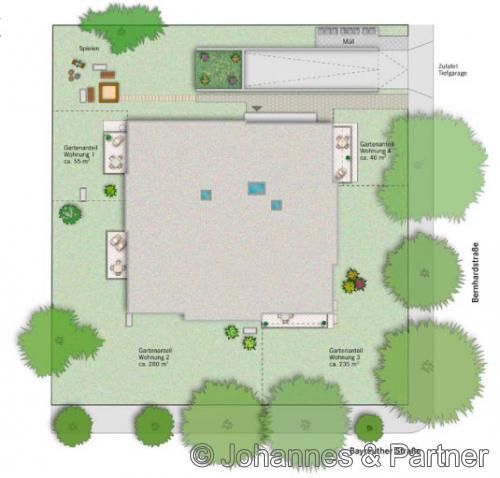 geplante Außenanlagen